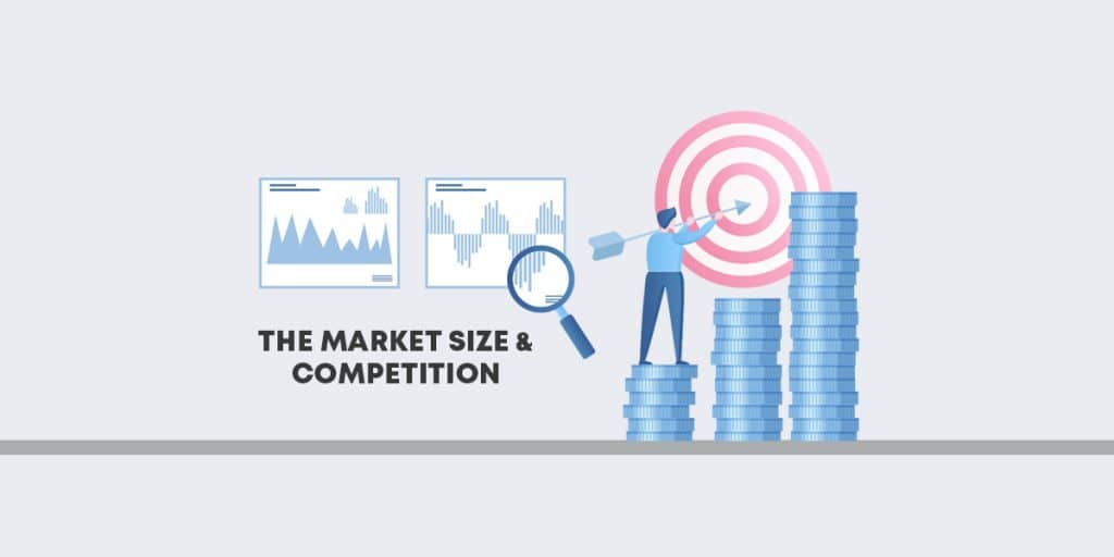Market Research & Competitor research